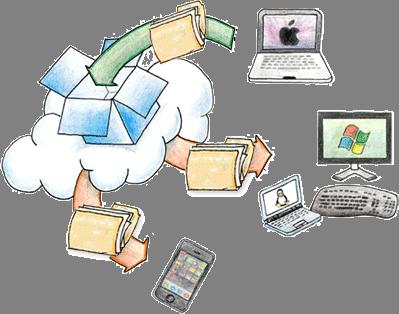 Dropbox là gì và hướng dẫn sử dụng Dropbox (4)