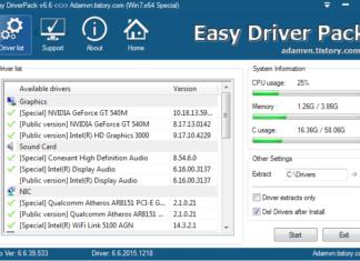 Cách cài đặt toàn bộ driver cho Windows 7 siêu nhanh trong một nốt nhạc